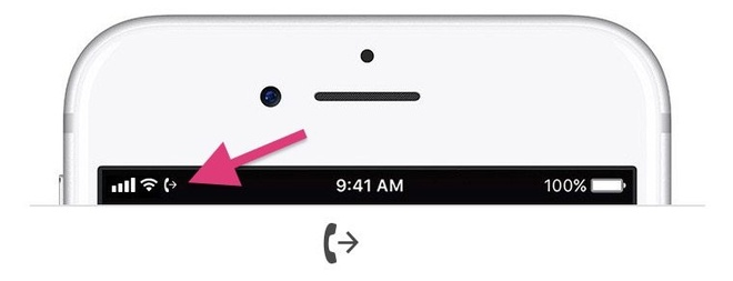 10 bieu tuong dac biet tren iOS khong phai ai cung biet hinh anh 2