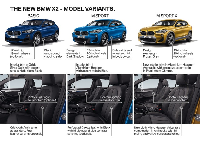BMW ra mat crossover hang sang X2 hoan toan moi hinh anh 18