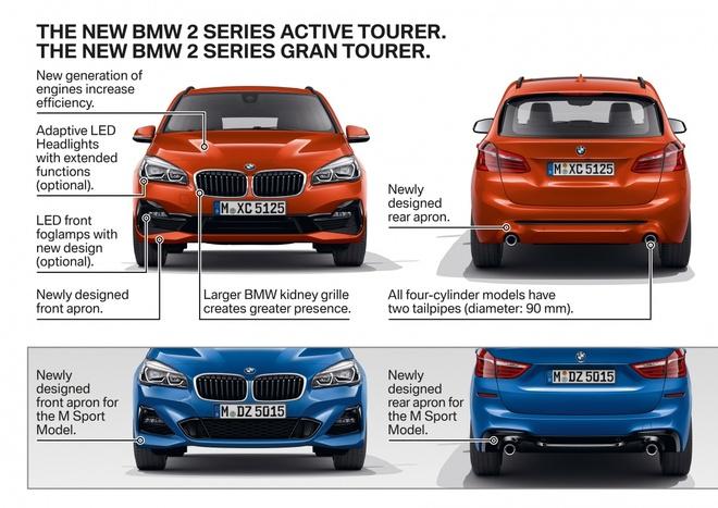 BMW ra mat ban nang cap cho Series 2 2018 hinh anh 11