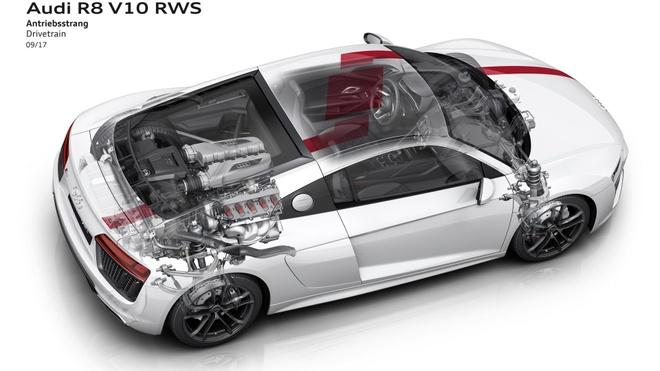 Audi R8 V10 RWS - phien ban R8 re nhat tu truoc den nay hinh anh 3