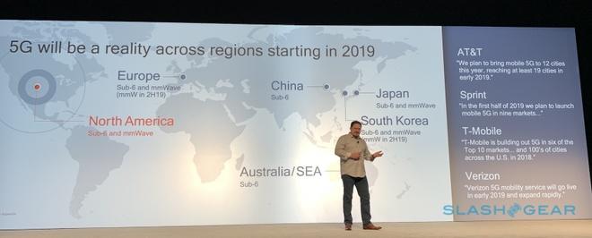 Rất khó để 5G phổ biến trong năm 2019. Ảnh: Slash Gear.