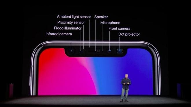 Cụm camera True Depth được Apple giới thiệu để phục vụ cho Face ID. Ảnh: CNET.