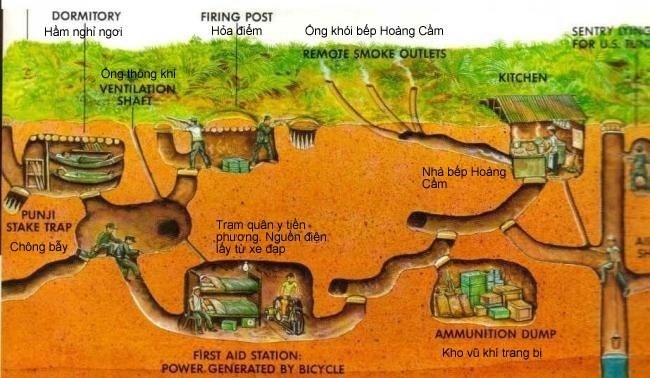 Kham pha 5 diem lich su hut khach o Sai Gon dip 30/4 hinh anh 4