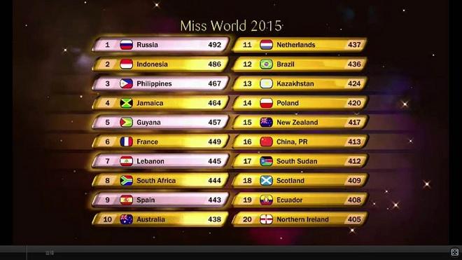 Nguoi dep Tay Ban Nha dang quang Miss World 2015 hinh anh 16
