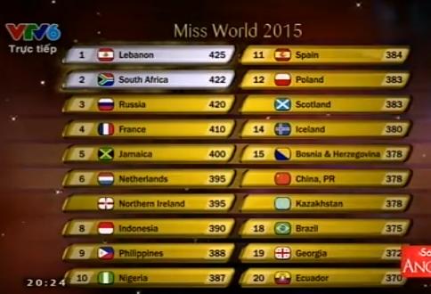 Nguoi dep Tay Ban Nha dang quang Miss World 2015 hinh anh 10
