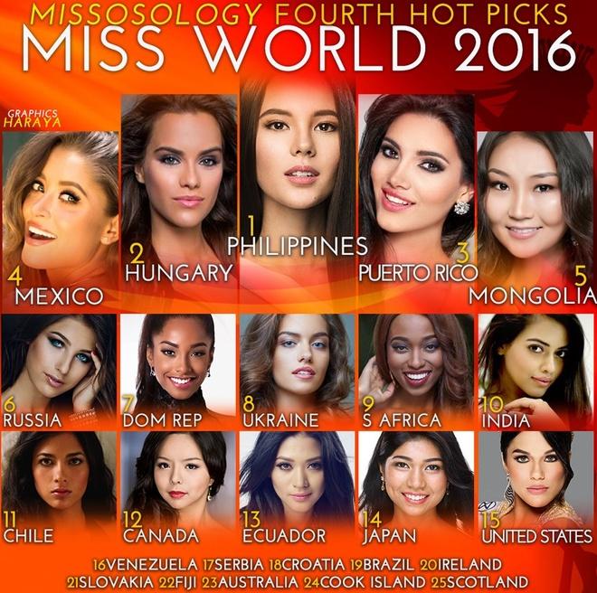Dieu Ngoc truot top 10 phan thi tai nang Miss World hinh anh 2