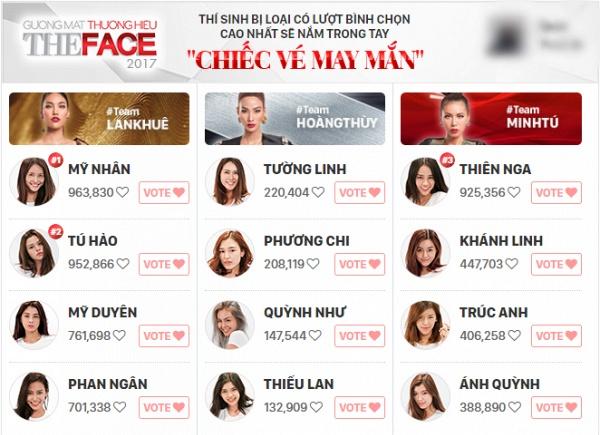 My Nhan, Tu Hao canh tranh tam ve vao chung ket The Face? hinh anh 1