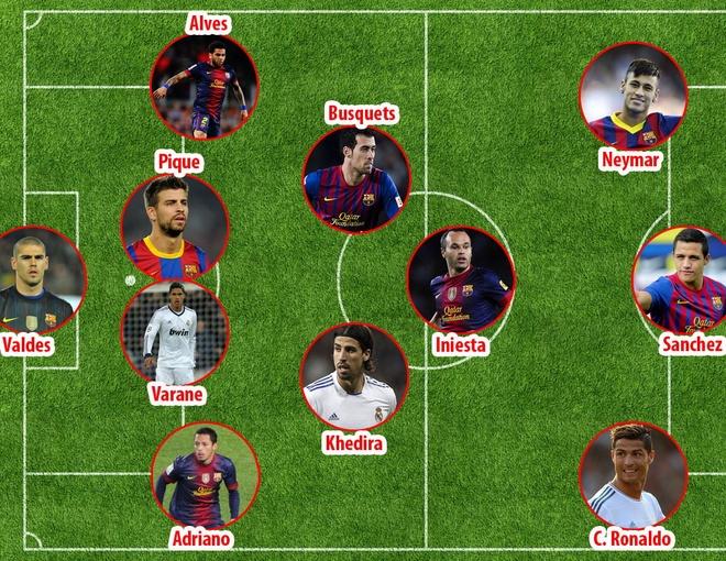 Doi hinh hay nhat Sieu kinh dien: Ronaldo danh bat Messi hinh anh
