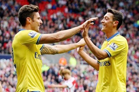 Aston Villa - Arsenal: Doi lai ngoi dau hinh anh