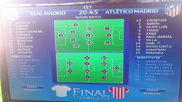 Real Madrid lan thu 10 vo dich Champions League hinh anh 32