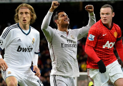 Doi hinh ngoi sao sinh cung nam voi Cristiano Ronaldo hinh anh