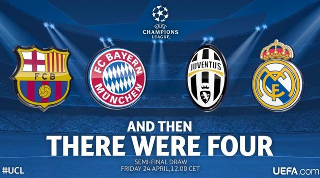 Ban ket Champions League: Barca dung Bayern, Juve gap Real hinh anh 9