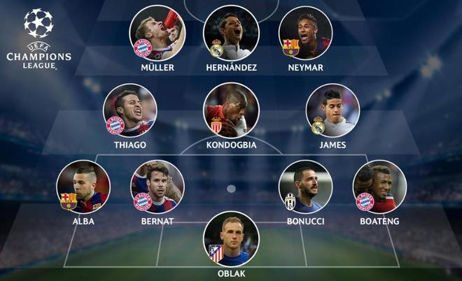 Ban ket Champions League: Barca dung Bayern, Juve gap Real hinh anh 6