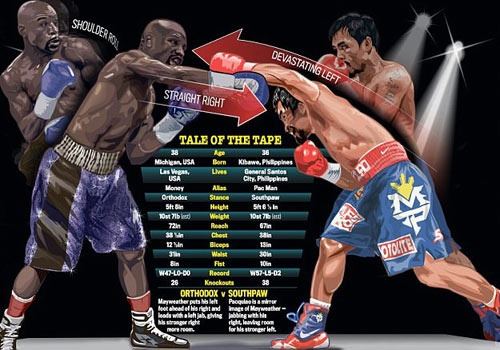 Mayweather hay Pacquiao se bi knock-out? hinh anh