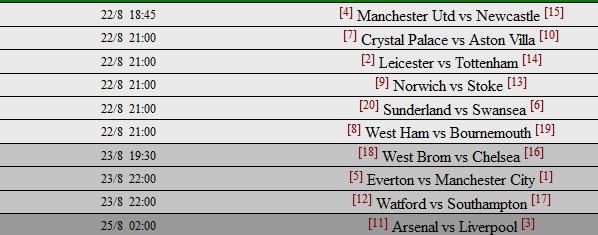 M.U 0-0 Newcastle: Quy do dut mach thang hinh anh 2