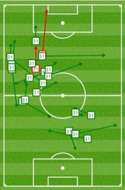M.U 0-0 Newcastle: Quy do dut mach thang hinh anh 19