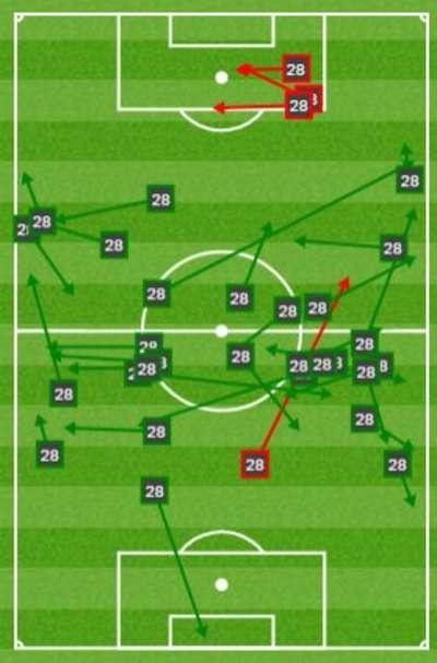 Swansea 2-1 M.U: 'Quy do' thua nguoc hinh anh 17
