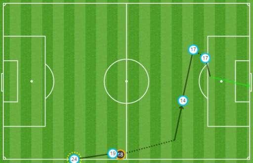 Sanchez, Oezil ghi ban giup Arsenal thang MU 3-0 hinh anh 21