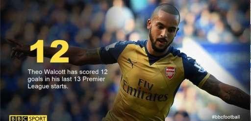 Sanchez, Oezil ghi ban giup Arsenal thang MU 3-0 hinh anh 9