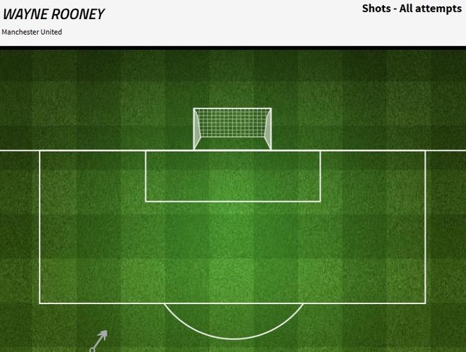 Van Gaal: 'Toi met moi voi nhung cau hoi ve Rooney' hinh anh 2