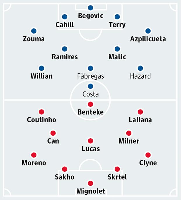 Chelsea - Liverpool: Tra thu Jose Mourinho hinh anh 3