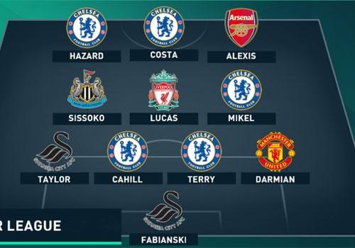 Chelsea chiem nua doi hinh te nhat vong 11 Premier League hinh anh