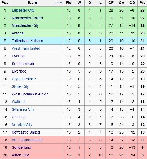 Liverpool nhan chim Man City tren san Etihad hinh anh 2