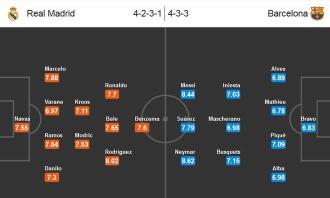 Ronaldo khong tim cach day Benitez khoi Real hinh anh 2