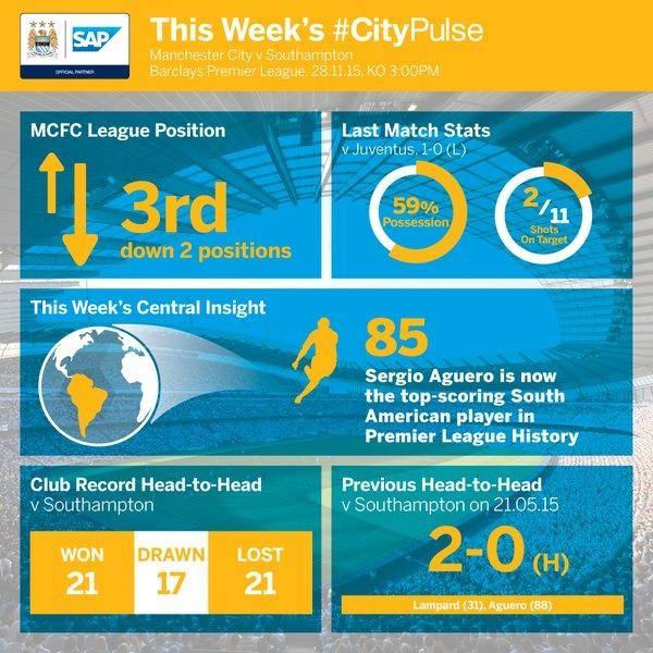 Man City 3-1 Southampton: De Bruyne toa sang hinh anh 9