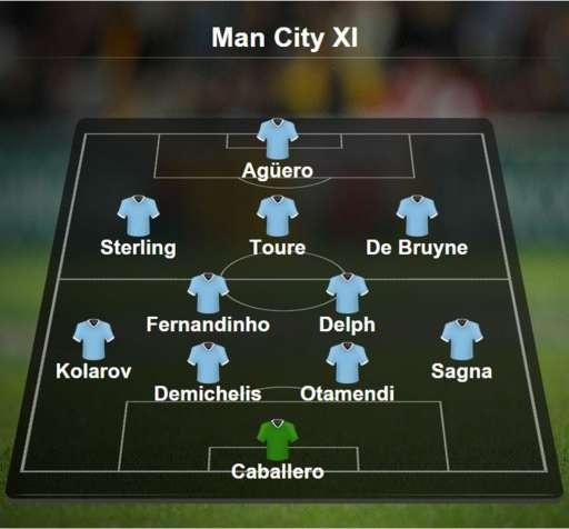Man City 3-1 Southampton: De Bruyne toa sang hinh anh 10