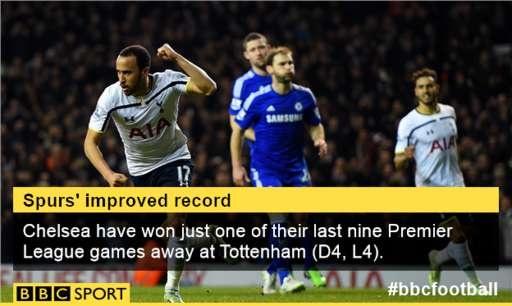 Chelsea va Tottenham chia diem trong tran derby London hinh anh 3