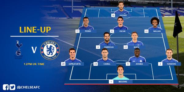 Chelsea va Tottenham chia diem trong tran derby London hinh anh 4