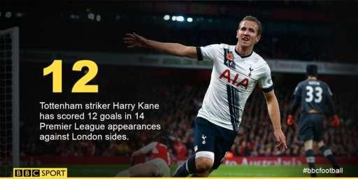 Chelsea va Tottenham chia diem trong tran derby London hinh anh 10