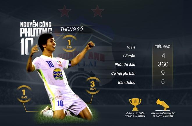 Buoc chay da hoan hao cho J.League 2 cua Cong Phuong hinh anh
