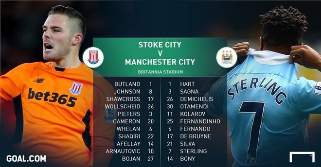 Thua Stoke 0-2, Man City mat ngoi dau bang hinh anh 7