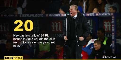 Newcastle 2-0 Liverpool: 'Lu doan do' guc nga hinh anh 7