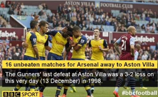 Giroud va Ramsey dua Arsenal len ngoi dau bang hinh anh 9