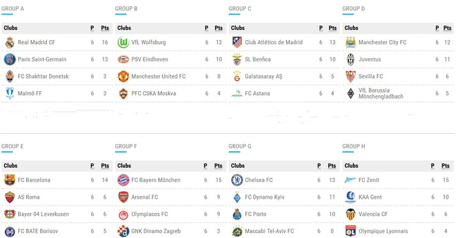 PSG dung do Chelsea, Arsenal gap Barcelona hinh anh 4