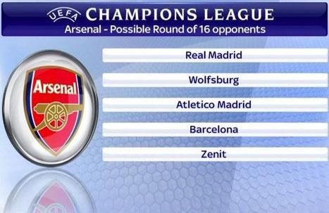 PSG dung do Chelsea, Arsenal gap Barcelona hinh anh 9
