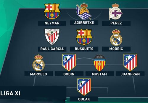 Ronaldo bi loai khoi doi hinh hay nhat La Liga dau mua nay hinh anh