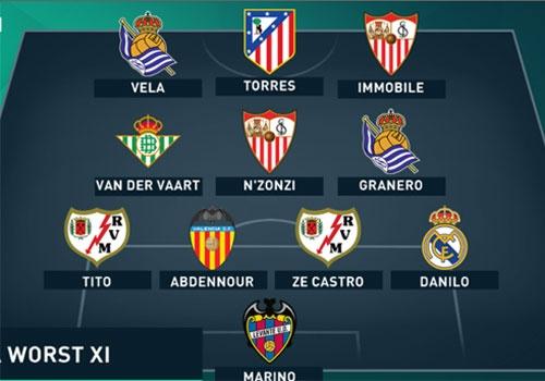 Torres vao doi hinh te nhat La Liga tu dau mua hinh anh