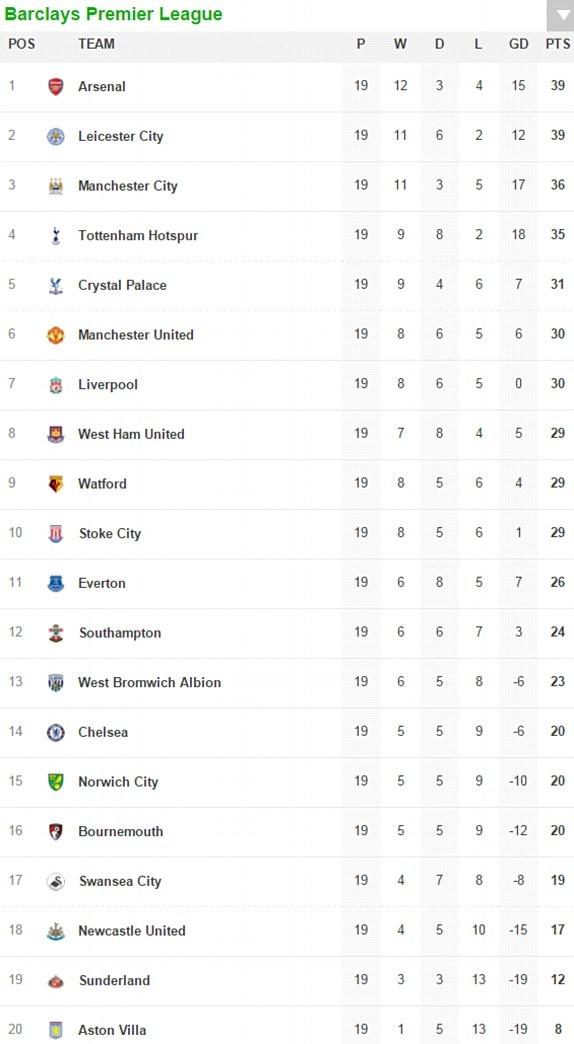 Liverpool thang tran khep lai luot di Premier League hinh anh 12