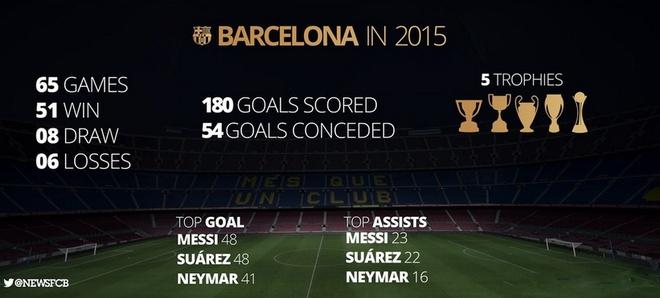 Messi xo hang Suarez o buoi tap dau nam 2016 hinh anh 8