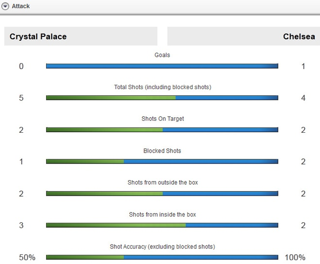 Chelsea thang tran dau duoi thoi Guus Hiddink hinh anh 17