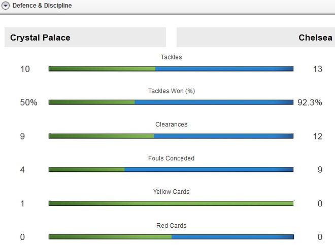 Chelsea thang tran dau duoi thoi Guus Hiddink hinh anh 18