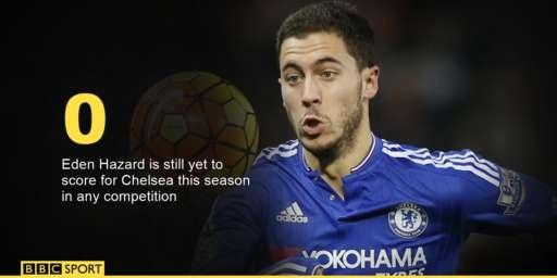 Arsenal 0-1 Chelsea: 'Phao thu' thua trong tran mat nguoi hinh anh 6