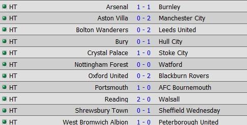 Man City thang Aston Villa 4-0, Arsenal ha Burnley 2-1 hinh anh 7