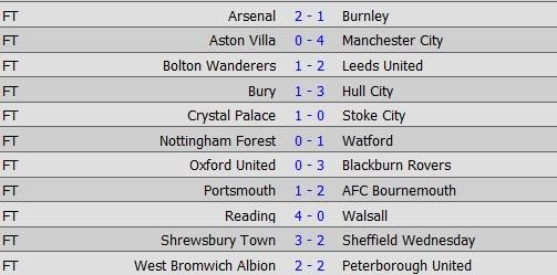 Man City thang Aston Villa 4-0, Arsenal ha Burnley 2-1 hinh anh 11