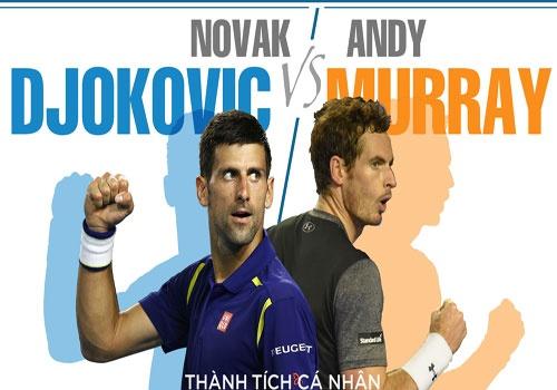 Djokovic vs Murray: Tranh ngoi vua o Australian Open hinh anh