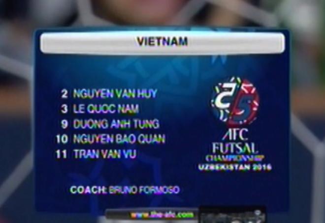DT futsal VN thua Thai Lan 0-8 o tran tranh HCD chau A hinh anh 5